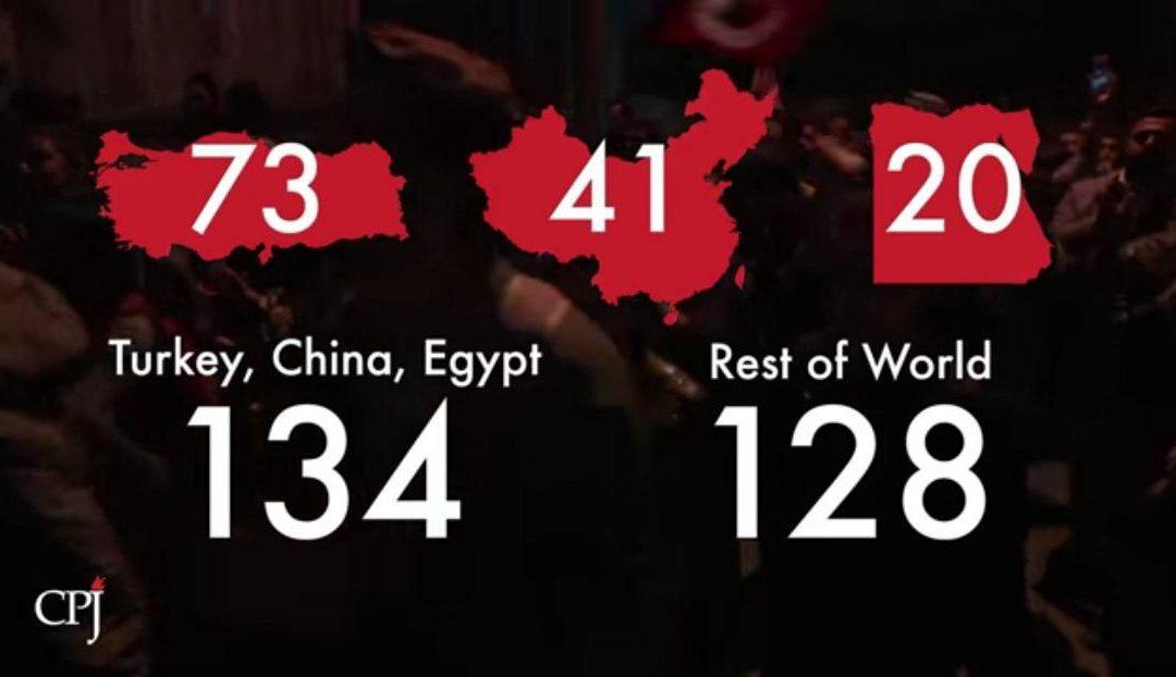 در سال ۲۰۱۷، ۲۶۲ خبرنگار در جهان زندانی شدندزمان مطالعه: ۱ دقیقه