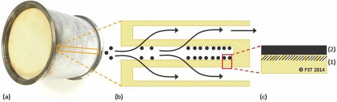 نحوه عملکرد فیلترهای ذرات موتورهای دیزل